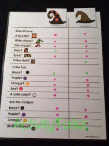 Halloween attributes sorting copy
