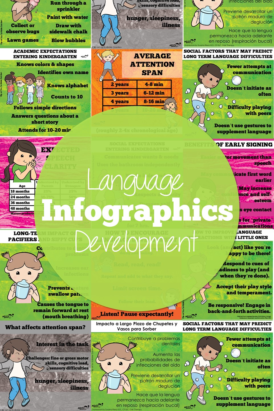 speech and language infographics collage